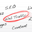 Web traffic diagram illustration design — Foto Stock