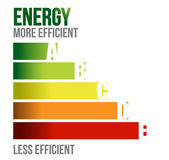 Energy efficient business graph illustration design — Stock Photo