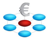 Euro kleur diagram — Stockfoto