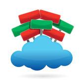 Cloud computing with sign around — Stock Photo