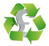 Pound recycle — Stock Photo