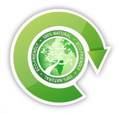 Recycle sign for green world concept — Stock Photo