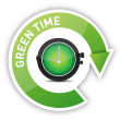 Eco clock green time — Stock Photo #16971805