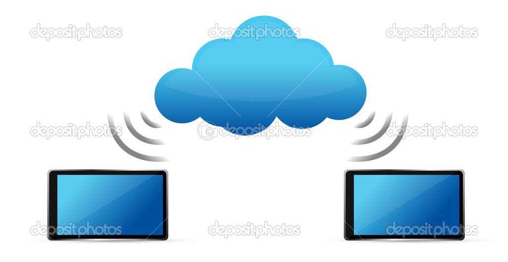 平板电脑连接到云 wifi