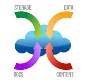 Cloud computing concept blue — Stock Photo