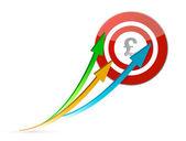 Pound arrows pointing target — Stock Photo
