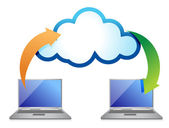 Concept cloud laptops transferring files — Stock Photo
