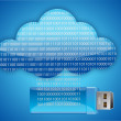 Stock Photo: Cloud one usb key that contains data