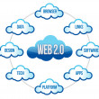 Stock Photo: Web 2.0 word on cloud scheme