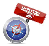 Marketing word on conceptual compass — Stock Photo