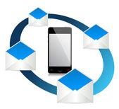 Concetto di posta mobile — Foto Stock
