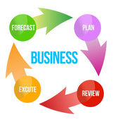 Diagram of business improvement — Stock Photo