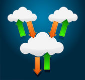 Cloud computing communication diagram — Stock Photo