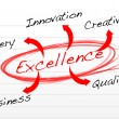 Stock Photo: Flowchart of excellence - leadership concept