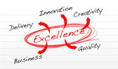 Flowchart of excellence - leadership concept — Stock Photo