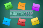 Marketing concept grafiek — Stockfoto