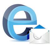 E for internet and mail — Fotografia Stock