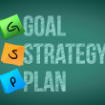 Постер, плакат: Goal policy strategy plan
