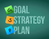 Goal policy strategy plan — Stock Photo