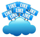 Cloud computing like Social media networking — Stock Photo