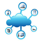 Cloud Computing electronic network Concept — Stock Photo
