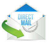 Advertising Direct Mail working concept — Stock fotografie