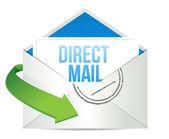 Correo directo publicidad concepto de trabajo — Foto de Stock