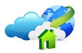 Cloud computing home arrival illustration design — Stock Photo