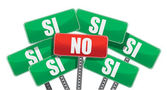 Yes and No signs in Spanish — Stockfoto