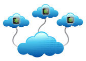 Chips Clouds Computing network Concept — Stock Photo