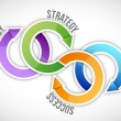 Four key of strategy — Foto de Stock