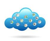 Cloud nastavení nástroje — Stock fotografie