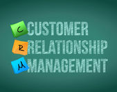 Customer relationship management abbildung — Stockfoto