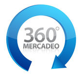 360 graus de marketing espanhol — Foto Stock