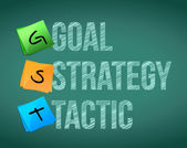 Goal policy strategy tactic, — Stock Photo
