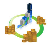 Business money cycle — Stock Photo
