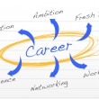 Career success diagram - Stock Photo