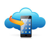 Cloud computing concept smartphone — Stock Photo