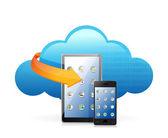Cloud computing concept — Stok fotoğraf