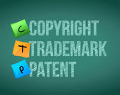 Copyright, trademark and patent — Stock Photo