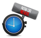 Now or never watch — Stock Photo