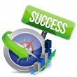Business success compass concept — Stock Photo #22291879