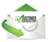 Customer support mail message communication — 图库照片