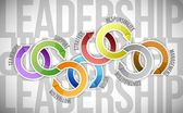 Leadership skill concept diagram illustration — Stock Photo