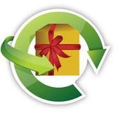 Huidige recycle — Stockfoto