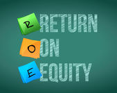 Financial Return on equity written — Stock Photo