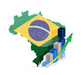 Brazil map and graph — Стоковое фото