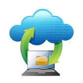 Cloud computer and laptop folder — Stock Photo