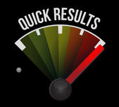 Quick results speedometer — Stock Photo