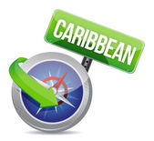 Compass directed to caribbean — Stock Photo
